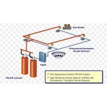 Fire sprinkler & Suppression System